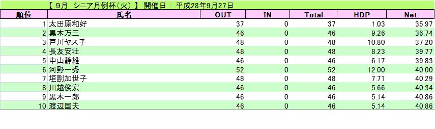 シニア月例杯(火)(平成28年9月27日)