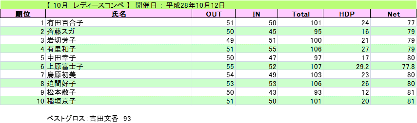 2016-10-12redisu