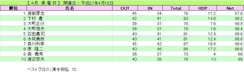 県電杯_H27-4-18