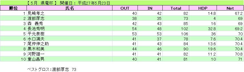 県電杯_H27-5-23