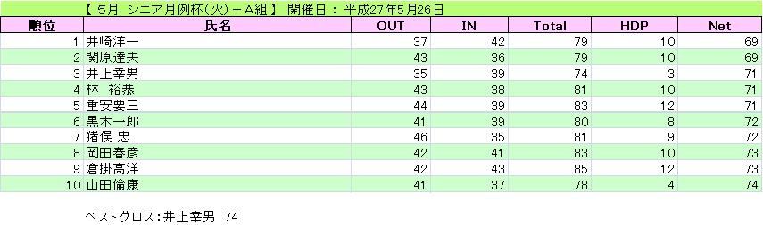 シニア月例杯(火)-A組_H27-5-26