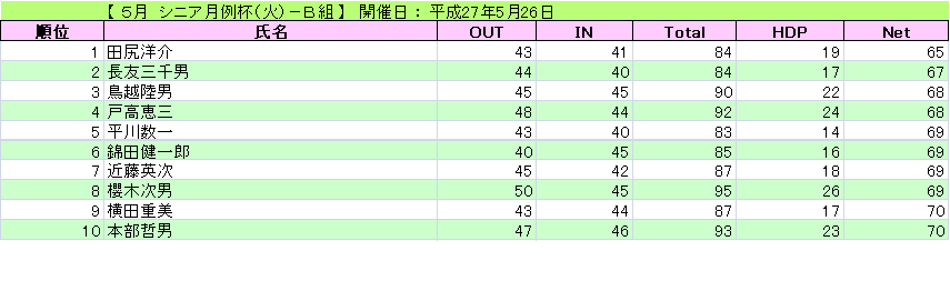 シニア月例杯(火)-B組_H27-5-26