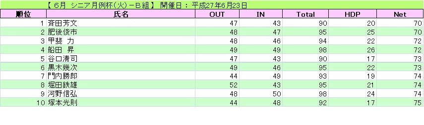 シニア月例杯(火)-B組_H27-6-23