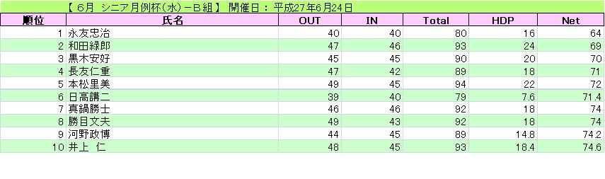シニア月例杯(水)-B組_H27-6-24