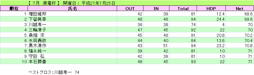 県電杯_H27-7-25