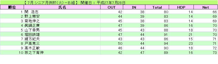 7月 シニア月例杯(火)-B組_H27-7-28