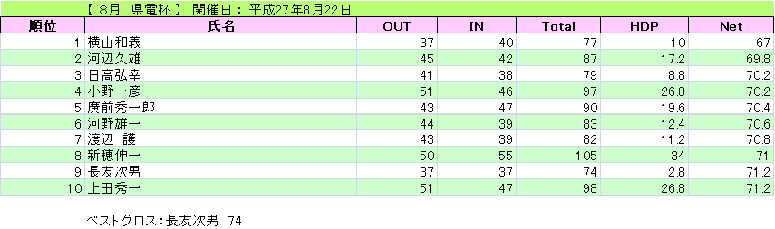 県電杯_H27-8-22