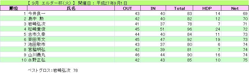エルダー杯(火)_H27-9-1