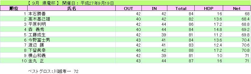 県電杯_H27-9-19