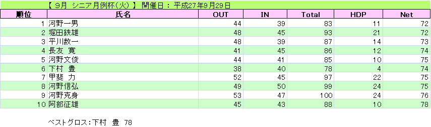 シニア月例杯(火)_H27-9-29