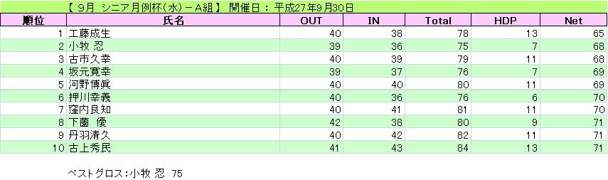 シニア月例杯(水)-A組_H27-9-30