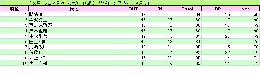 シニア月例杯(水)-B組_H27-9-30