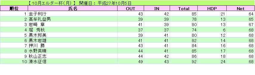 エルダー杯(月)_H27-10-5