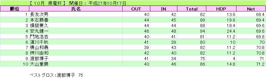 県電杯_H27-10-17