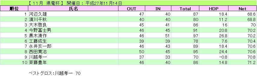 県電杯_H27-11-14