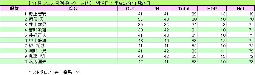 シニア月例杯(火)-A組_H27-11-24