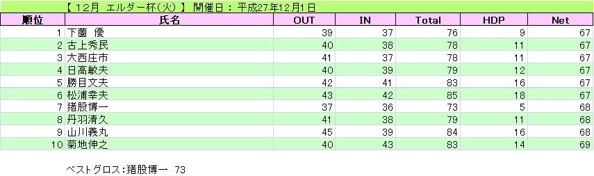 12月 エルダー杯(火)_H27-12-1