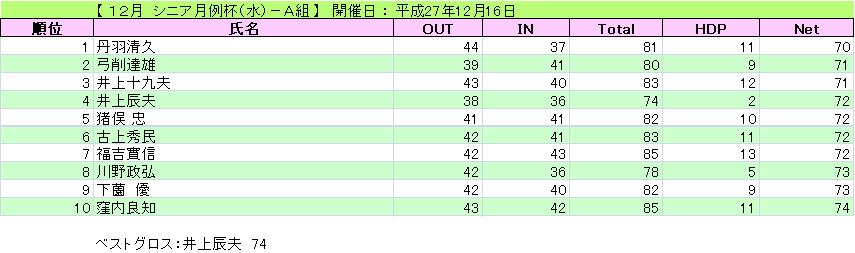 12月 シニア月例杯(水)-A組_H27-12-16