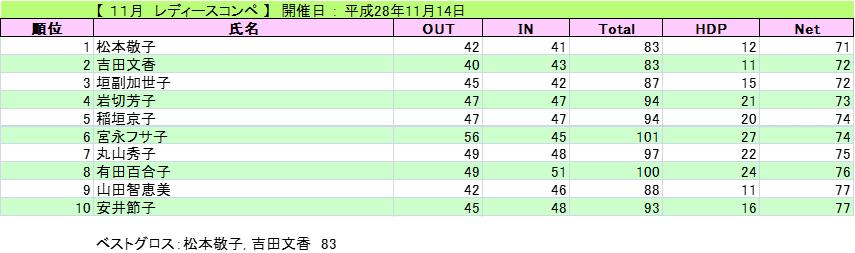 2016-11-14-redhisu