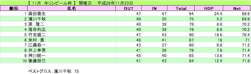 2016-11-23-kannmuri