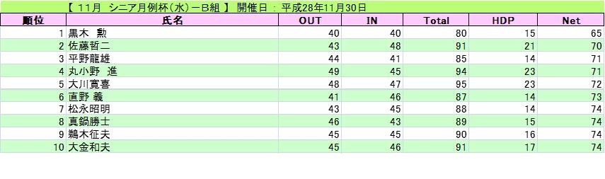 2016-11-30-siniab