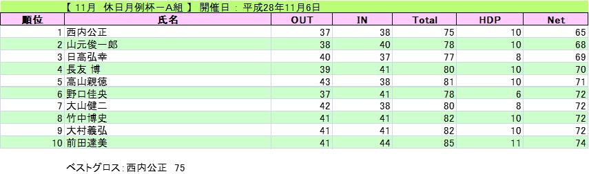 2016-11-06-kyuujituA