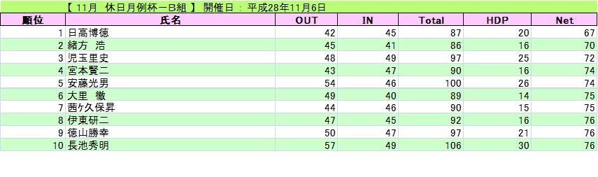 2016-11-06-kyuujituB