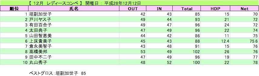 2016-12-12-redhisu