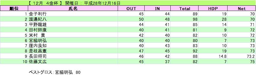 2016-12-16-4kin
