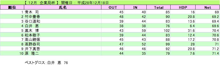 2016-12-18-kigyou