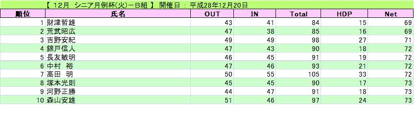 2016-12-20-siniab