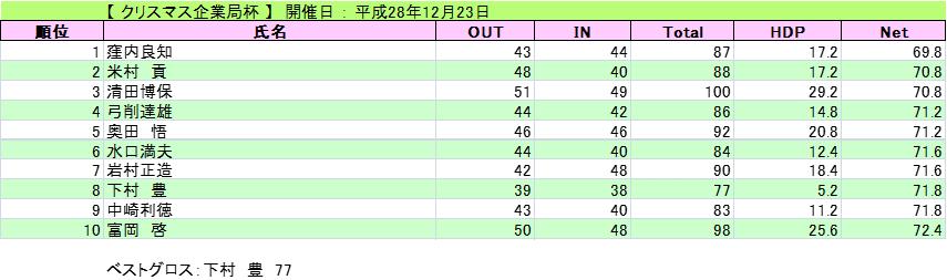 2016-12-23-kigyou