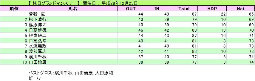 2016-12-25-mannsuri