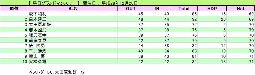 2016-12-26-mannsuri