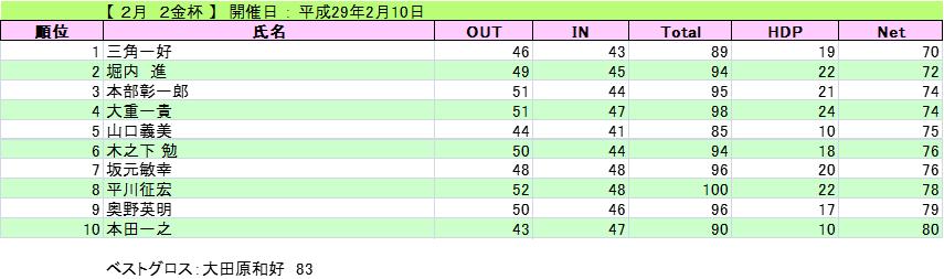 2017-2-10-2kin