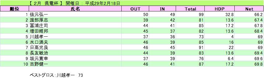 2017-2-18-kenden