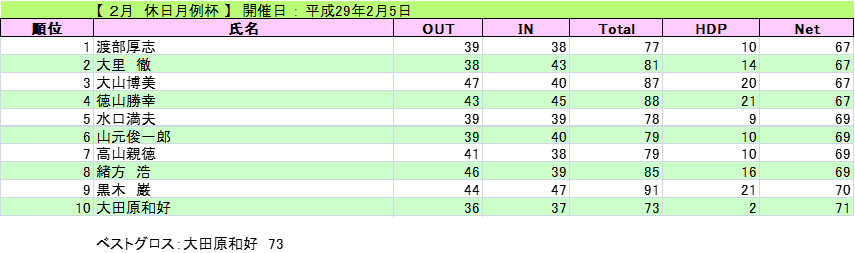 2017-2-5-kyuujitu