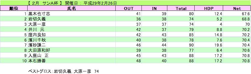 2017-2-26-sanA