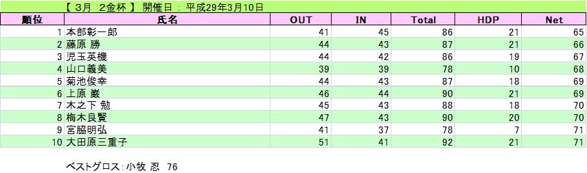 2017-3-10-2kin