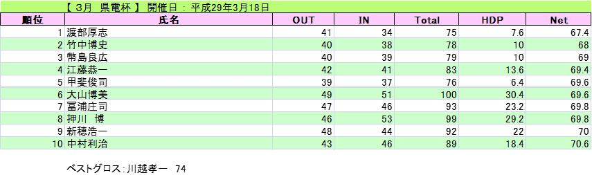 2017-3-18-kenden