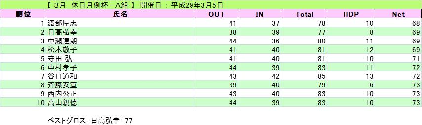 2017-3-5-kyuujituA