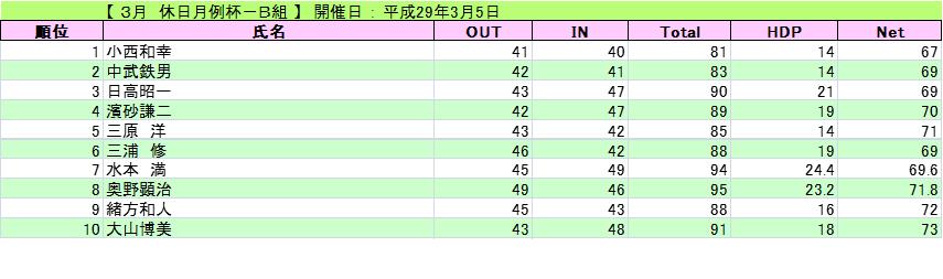 2017-3-5-kyuujituB