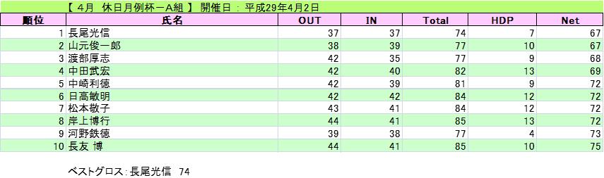 2017-4-2-kyuujituA