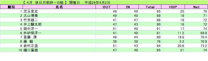 2017-4-2-kyuujituB