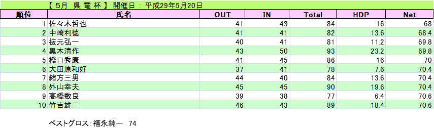 2017-5-20-kenden