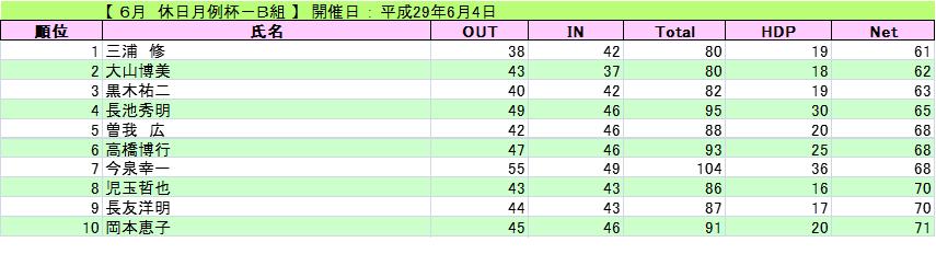 2017-6-4-kyujituB