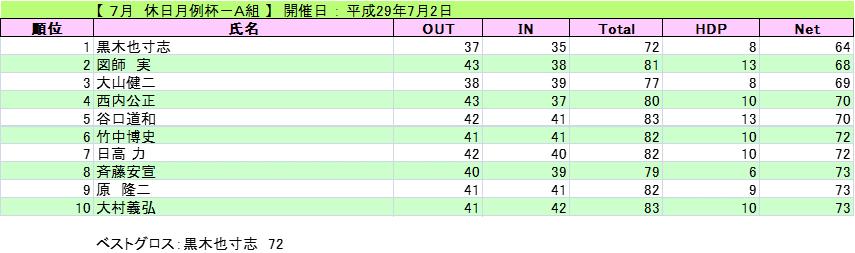 2017-7-2-kyuujituA