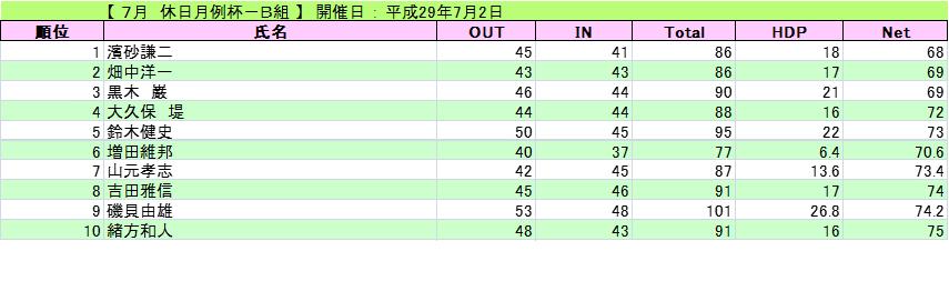 2017-7-2-kyuujituB