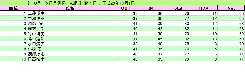 2017-10-1-kyuujituA