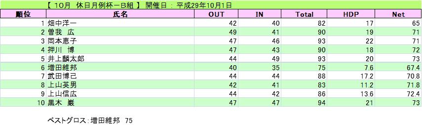 2017-10-1-kyuujituB